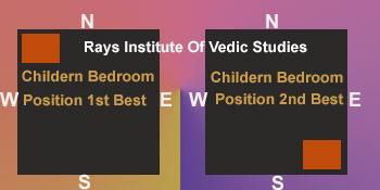 Kids Bedroom Vaastu rays (rig atharva yajur sama veda)institute of vedic studies